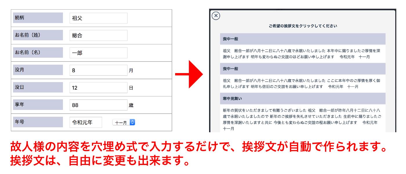 故人様の情報を入力するだけで、挨拶文が自動で作られます。